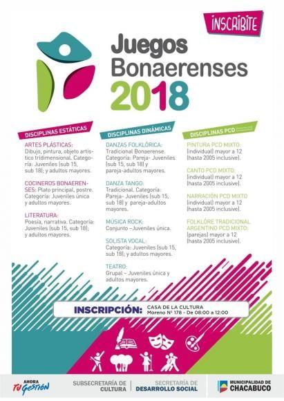 Juegos Bonaerenses 2018 Modificaciones Y Nuevas Disciplinas