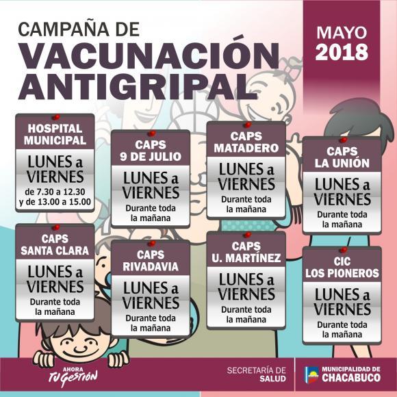 Vacunación antigripal en los CAPS
