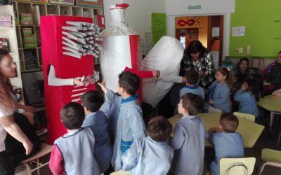 Actividades de Educación