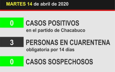 Coronavirus: Partido de Chacabuco