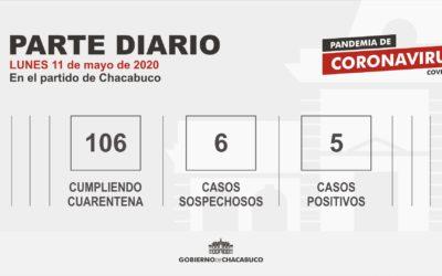 (PARTE DIARIO 11/05) Coronavirus: Partido de Chacabuco