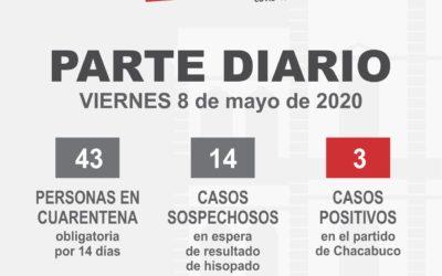 (PARTE DIARIO 8/05) Coronavirus: Partido de Chacabuco
