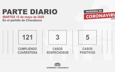 (PARTE DIARIO 12/05) Coronavirus: Partido de Chacabuco