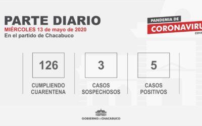 (PARTE DIARIO 13/05) Coronavirus: Partido de Chacabuco