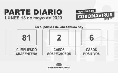 (PARTE DIARIO 18/05) Coronavirus: Partido de Chacabuco