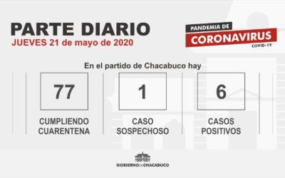 (PARTE DIARIO 21/05) Coronavirus: Partido de Chacabuco