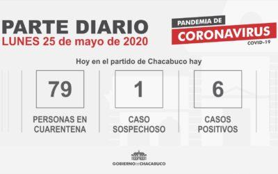 (PARTE DIARIO 25/05) Coronavirus: Partido de Chacabuco