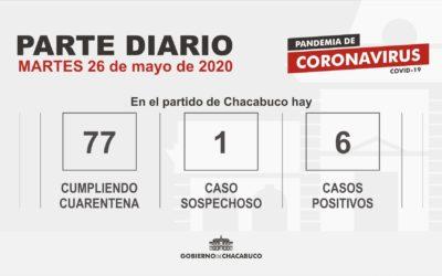 (PARTE DIARIO 26/05) Coronavirus: Partido de Chacabuco