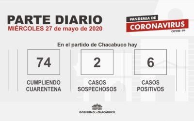 (PARTE DIARIO 27/05) Coronavirus: Partido de Chacabuco