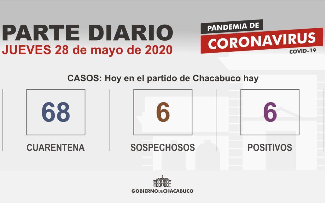 (PARTE DIARIO 28/05) Coronavirus: Partido de Chacabuco