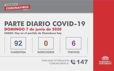 (PARTE DIARIO 7/06) Coronavirus: Partido de Chacabuco