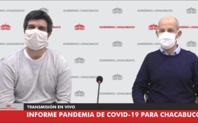 COVID-19: Informe para el Partido de Chacabuco