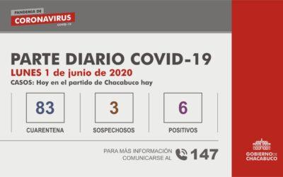 (PARTE DIARIO 1/06) Coronavirus: Partido de Chacabuco