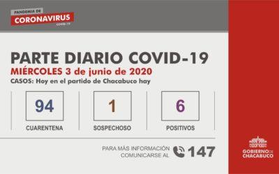 (PARTE DIARIO 3/06) Coronavirus: Partido de Chacabuco