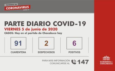 (PARTE DIARIO 5/06) Coronavirus: Partido de Chacabuco