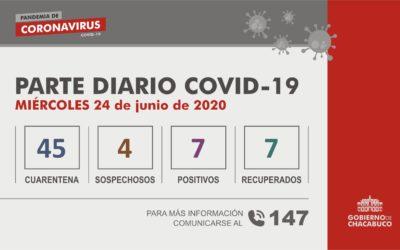(PARTE DIARIO 24/06) Coronavirus – Partido de Chacabuco