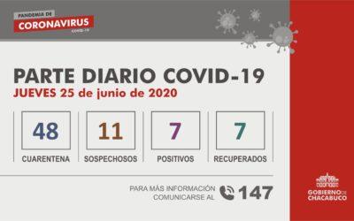 (PARTE DIARIO 25/06) Coronavirus – Partido de Chacabuco