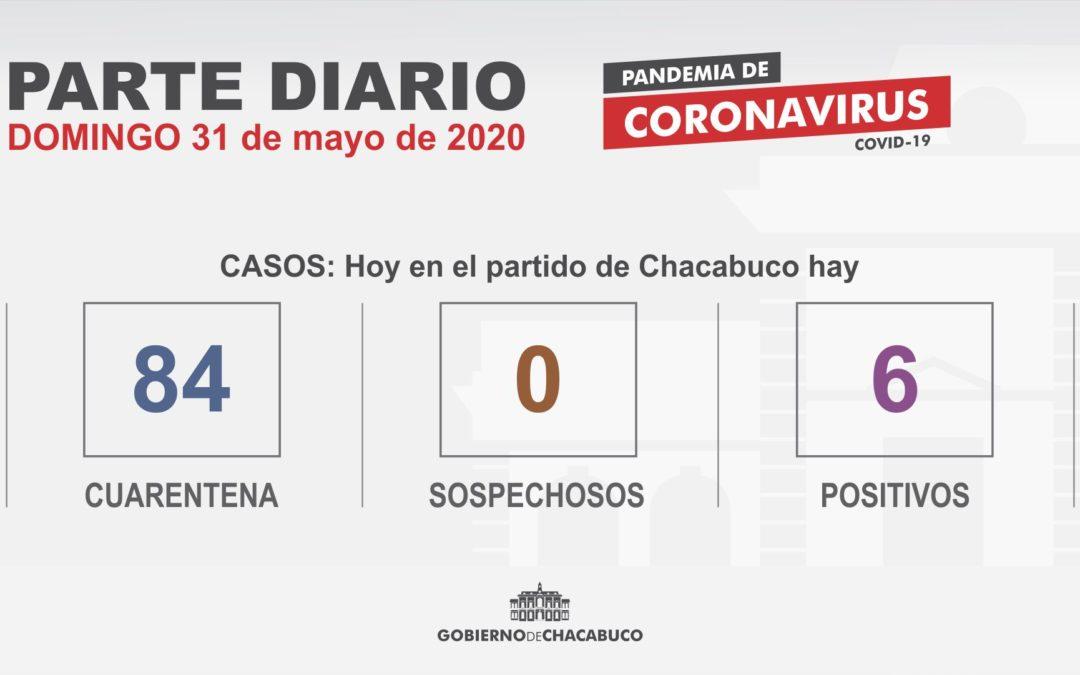 (PARTE DIARIO 31/05) Coronavirus: Partido de Chacabuco