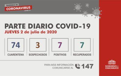 (PARTE DIARIO 2/07) Coronavirus – Partido de Chacabuco