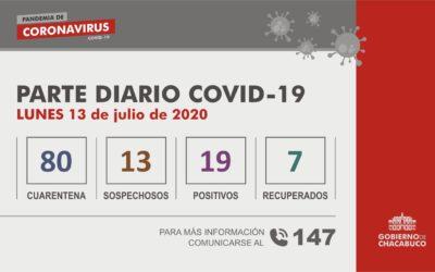 (PARTE DIARIO 13/07) Coronavirus – Partido de Chacabuco