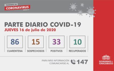 (PARTE DIARIO 16/07) Coronavirus – Partido de Chacabuco