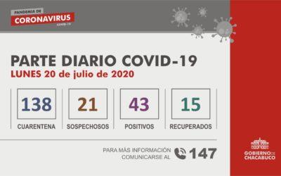 (PARTE DIARIO 20/07) Coronavirus – Partido de Chacabuco