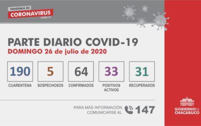 (PARTE DIARIO 26/07) Coronavirus: Informe comunicado por el secretario de Salud