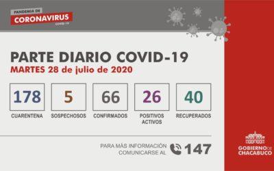 Coronavirus: Parte diario del 28 de julio