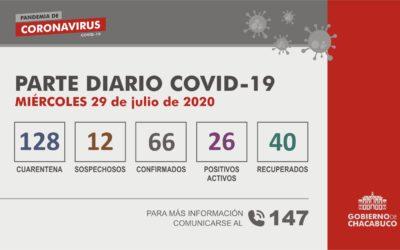 Coronavirus: Parte diario del 29 de julio