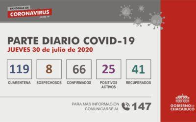 Coronavirus: Parte diario del 30 de julio