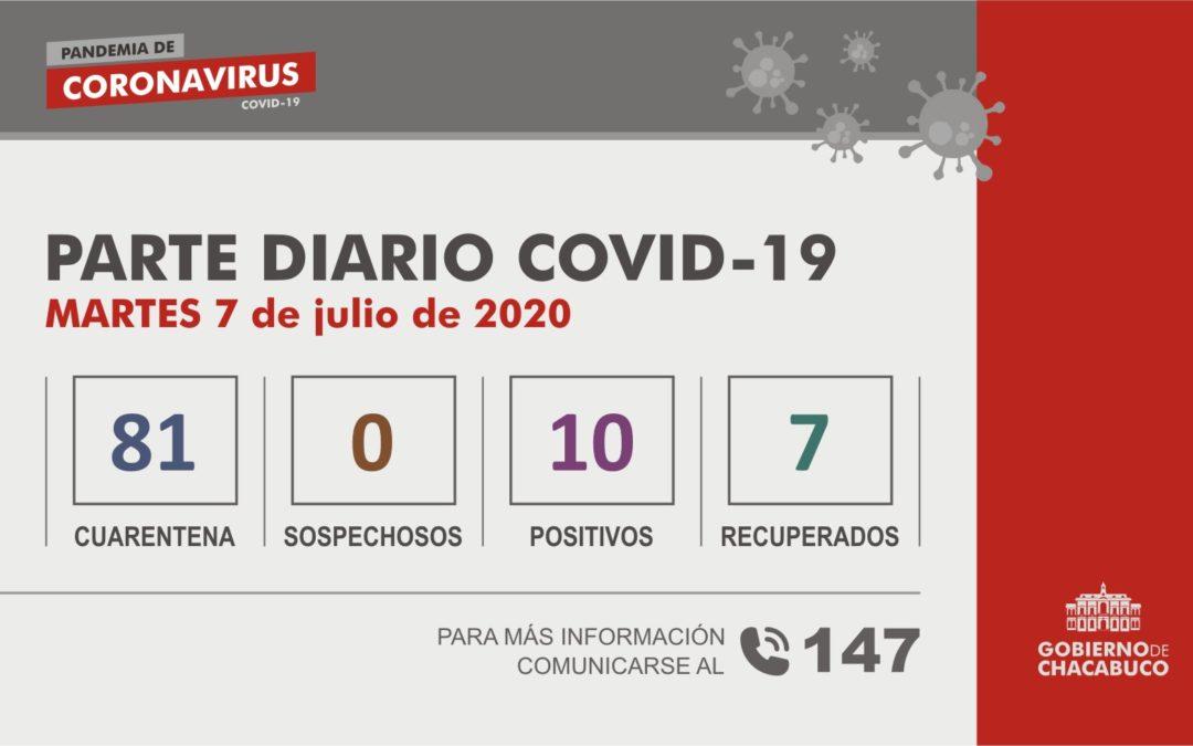 Dos nuevos casos de covid-19 en el partido de Chacabuco