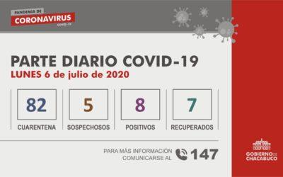 (PARTE DIARIO 6/07) Coronavirus – Partido de Chacabuco