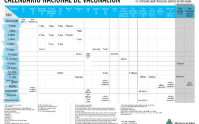Atención: Calendario de Vacunación Nacional