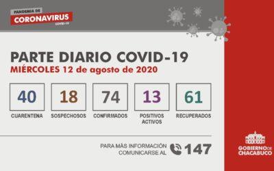 CORONAVIRUS: Parte diario del 12 de agosto