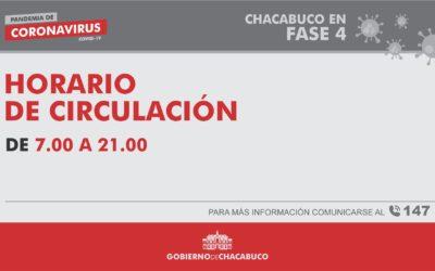 Chacabuco volvió a Fase 4: lo que hay que saber