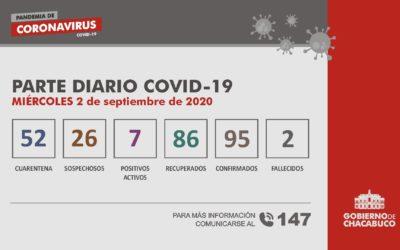 CORONAVIRUS: Parte diario del 2 de septiembre