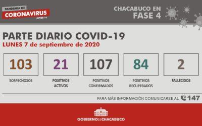 CORONAVIRUS: Segundo parte diario del 7 de septiembre