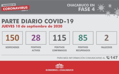 CORONAVIRUS: Segundo parte diario del 10 de septiembre