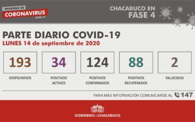 CORONAVIRUS: Parte diario del 14 de septiembre