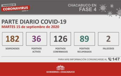 CORONAVIRUS: Segundo parte diario del 15 de septiembre
