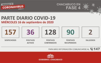 CORONAVIRUS: Segundo parte diario del 16 de septiembre