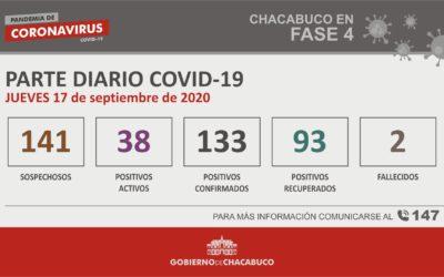 CORONAVIRUS: Segundo parte diario del 17 de septiembre