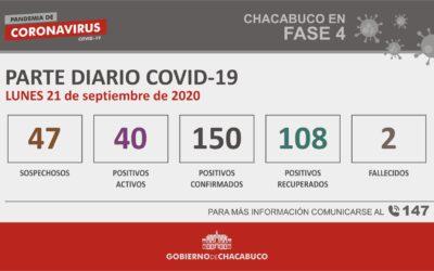 CORONAVIRUS: Parte diario del 21 de septiembre