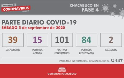CORONAVIRUS: Parte diario del 5 de septiembre