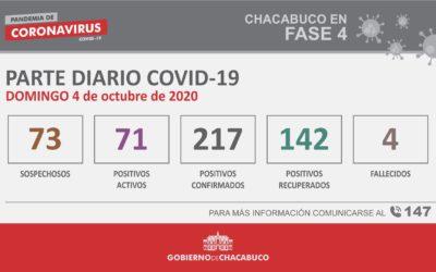 CORONAVIRUS: Parte diario del 4 de octubre