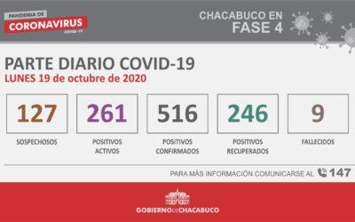 CORONAVIRUS: Parte diario del 19 de octubre