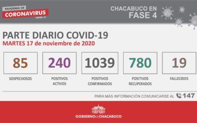 CORONAVIRUS: Parte diario del 17 de noviembre