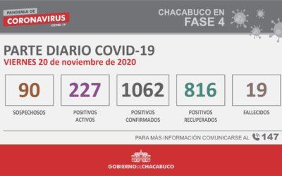 CORONAVIRUS: Parte diario del 20 de noviembre