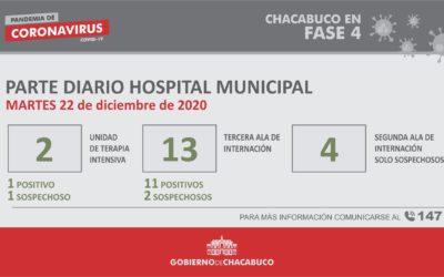 Coronavirus: Hospital Municipal, parte diario