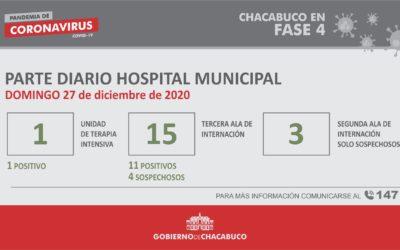 Coronavirus: Hospital Municipal, parte diario 27/12